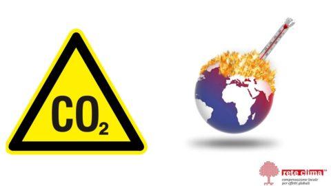 CO2:PERICOLO