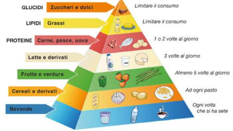 Educare al cibo.